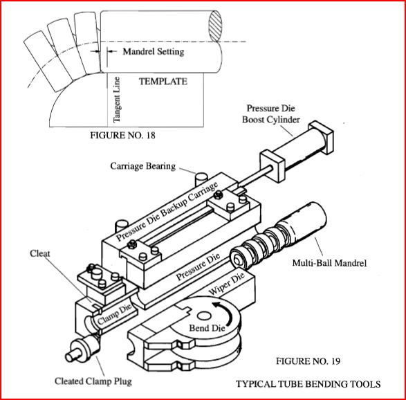 ideal conduit bending guide pdf